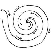 Simple Swirl